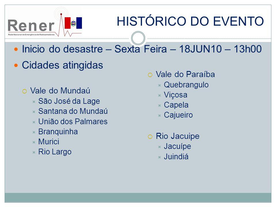 HISTÓRICO DO EVENTO Cidades atingidas Vale do Mundaú São José da Lage Santana do Mundaú União dos Palmares Branquinha Murici Rio Largo Vale do Paraíba