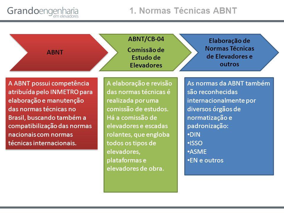 A ABNT possui competência atribuída pelo INMETRO para elaboração e manutenção das normas técnicas no Brasil, buscando também a compatibilização das no