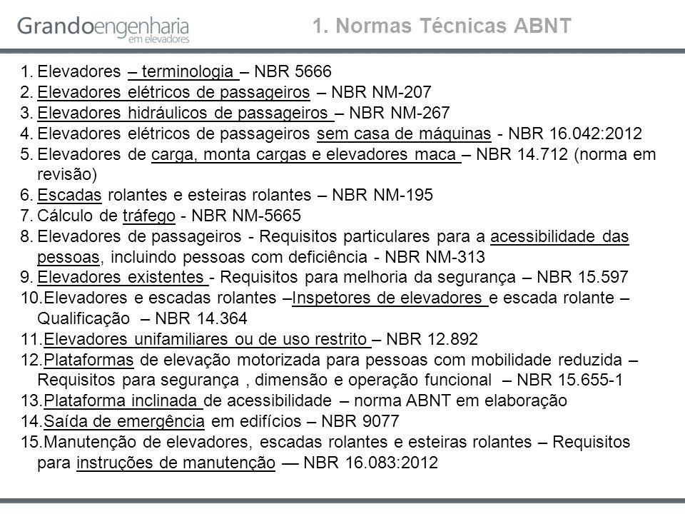 1.Elevadores – terminologia – NBR 5666 2.Elevadores elétricos de passageiros – NBR NM-207 3.Elevadores hidráulicos de passageiros – NBR NM-267 4.Eleva