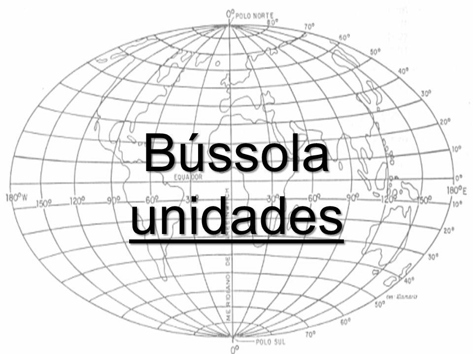 Bússolaunidades