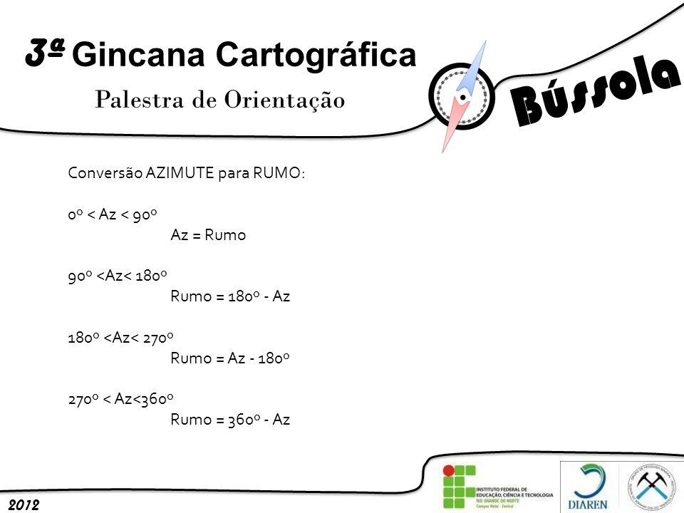 3ª Gincana Cartográfica Palestra de Orientação 2012 Conversão AZIMUTE para RUMO: 0º < Az < 90º Az = Rumo 90º <Az< 180º Rumo = 180º - Az 180º <Az< 270º