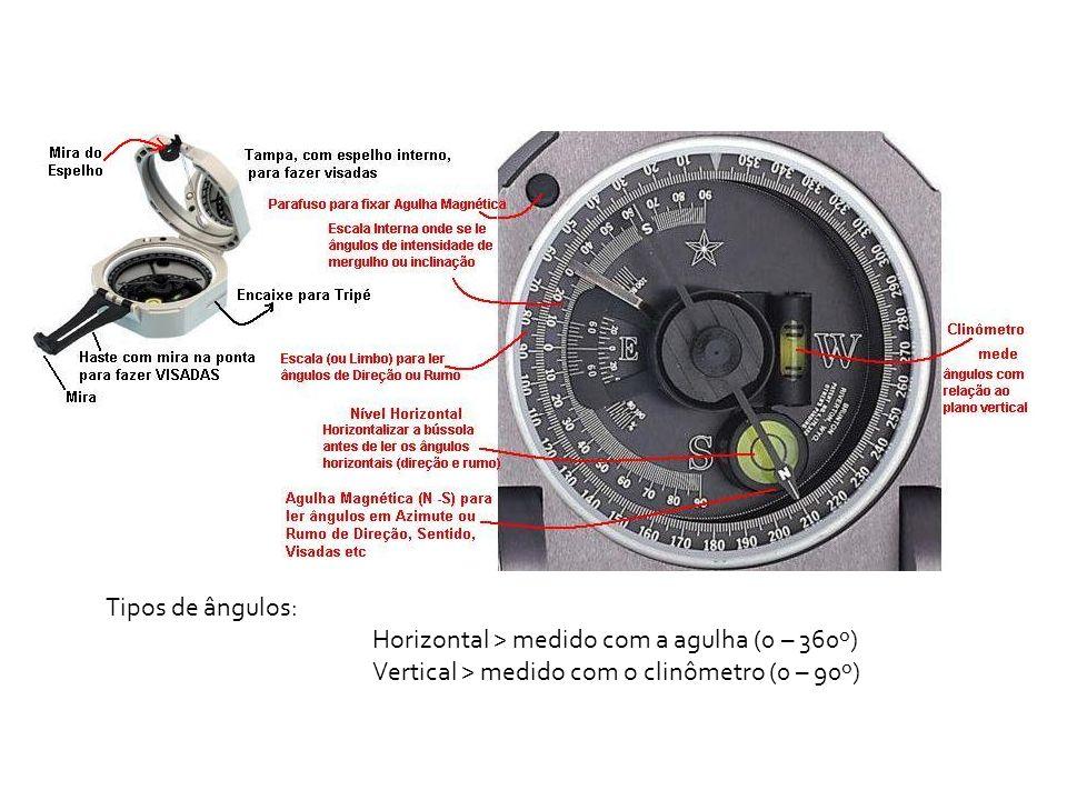 Tipos de ângulos: Horizontal > medido com a agulha (0 – 360º) Vertical > medido com o clinômetro (0 – 90º)