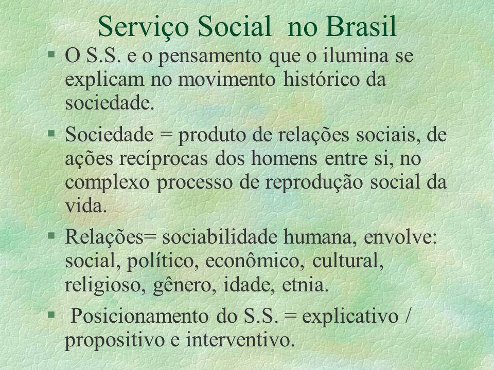 Serviço Social no Brasil §O S.S. e o pensamento que o ilumina se explicam no movimento histórico da sociedade. §Sociedade = produto de relações sociai