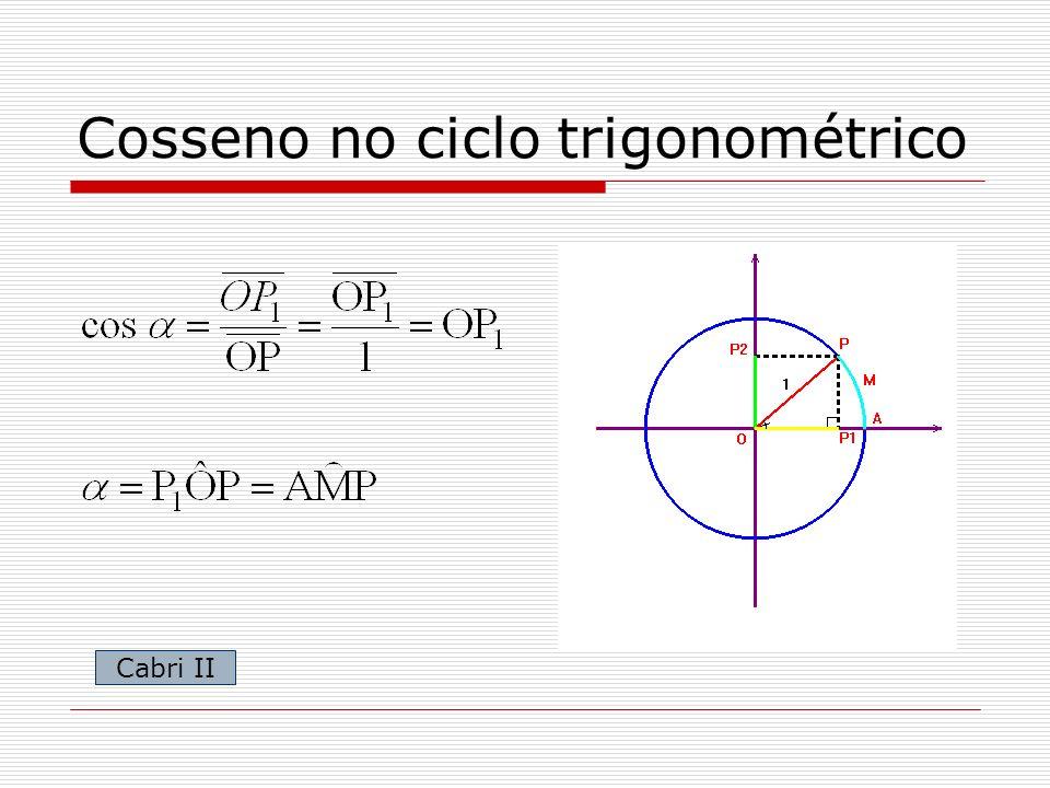 Cosseno no ciclo trigonométrico Cabri II