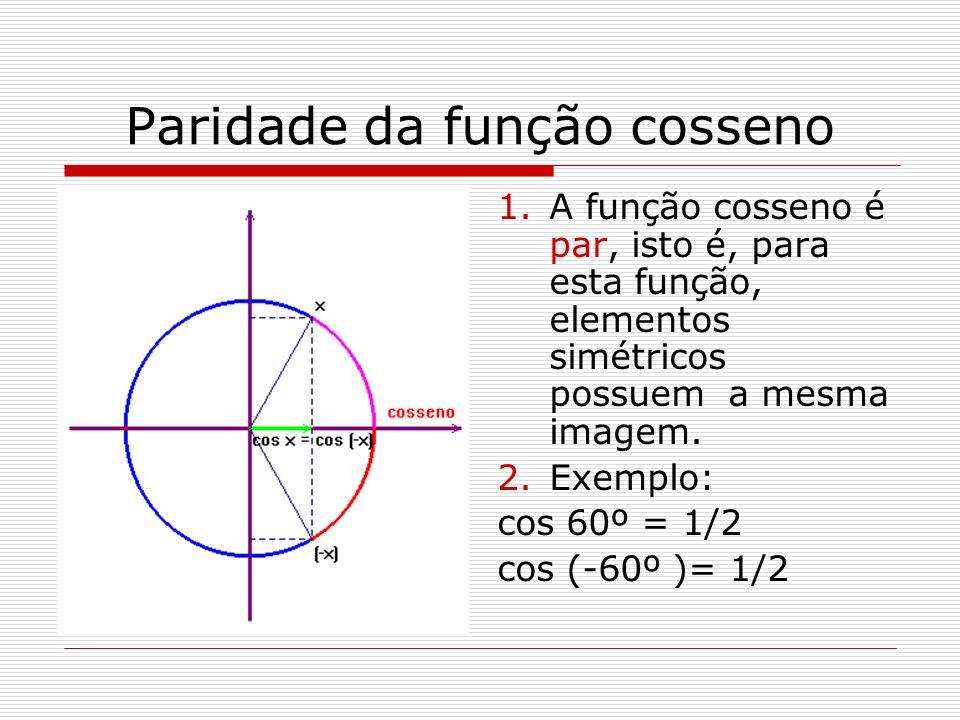 Paridade da função cosseno 1.A função cosseno é par, isto é, para esta função, elementos simétricos possuem a mesma imagem. 2.Exemplo: cos 60º = 1/2 c