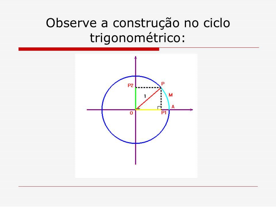 Observe a construção no ciclo trigonométrico: