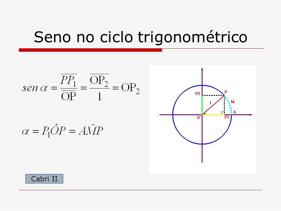 Seno no ciclo trigonométrico Cabri II