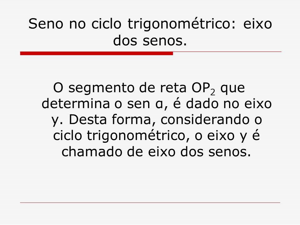Seno no ciclo trigonométrico: eixo dos senos. O segmento de reta OP 2 que determina o sen α, é dado no eixo y. Desta forma, considerando o ciclo trigo