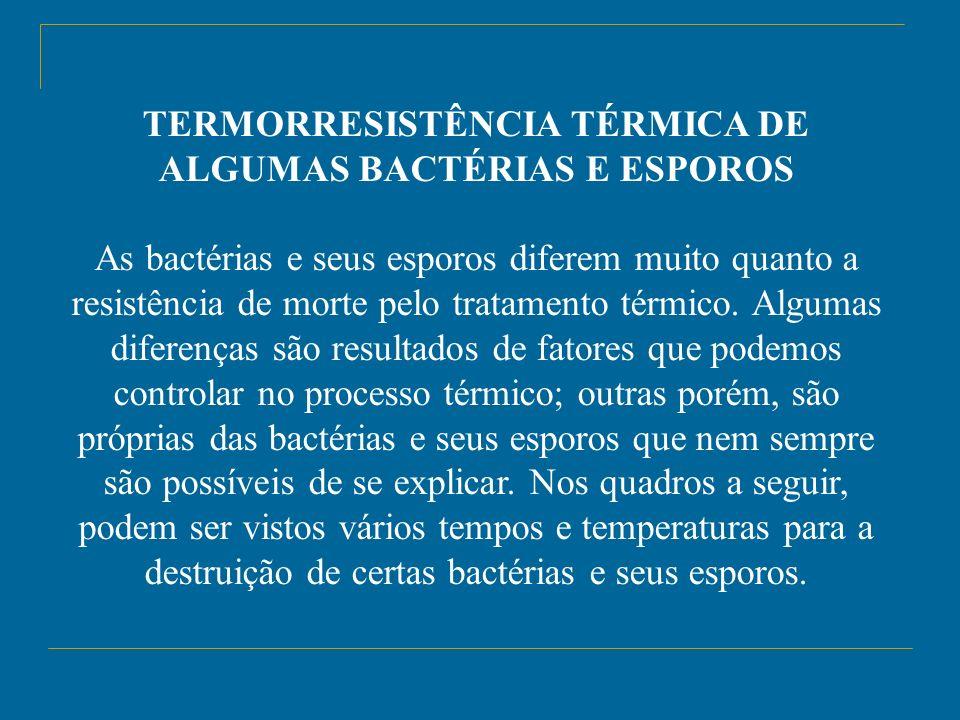 TERMORRESISTÊNCIA TÉRMICA DE ALGUMAS BACTÉRIAS E ESPOROS As bactérias e seus esporos diferem muito quanto a resistência de morte pelo tratamento térmi