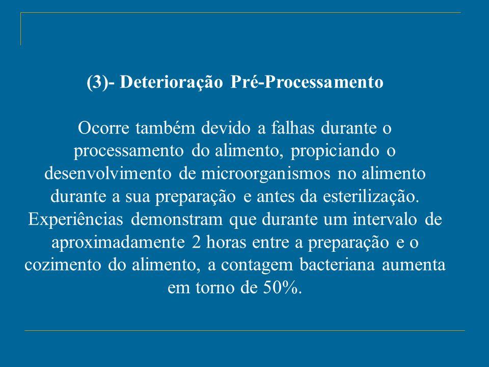 (3)- Deterioração Pré-Processamento Ocorre também devido a falhas durante o processamento do alimento, propiciando o desenvolvimento de microorganismo