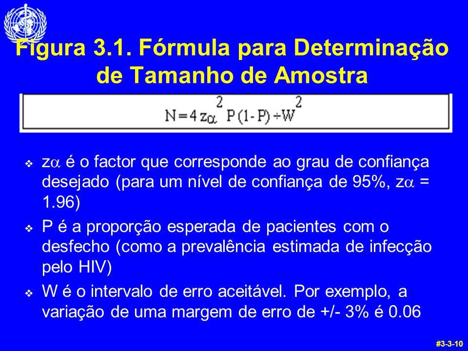 Figura 3.1. Fórmula para Determinação de Tamanho de Amostra z é o factor que corresponde ao grau de confiança desejado (para um nível de confiança de