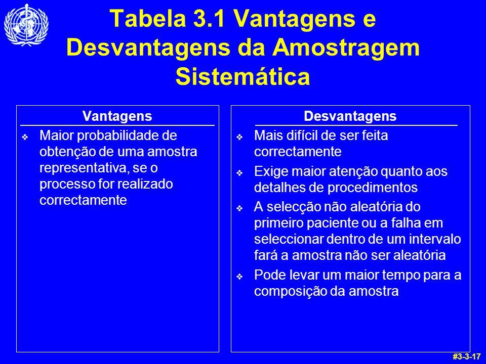 Tabela 3.1 Vantagens e Desvantagens da Amostragem Sistemática Vantagens Maior probabilidade de obtenção de uma amostra representativa, se o processo for realizado correctamente Desvantagens Mais difícil de ser feita correctamente Exige maior atenção quanto aos detalhes de procedimentos A selecção não aleatória do primeiro paciente ou a falha em seleccionar dentro de um intervalo fará a amostra não ser aleatória Pode levar um maior tempo para a composição da amostra #3-3-17