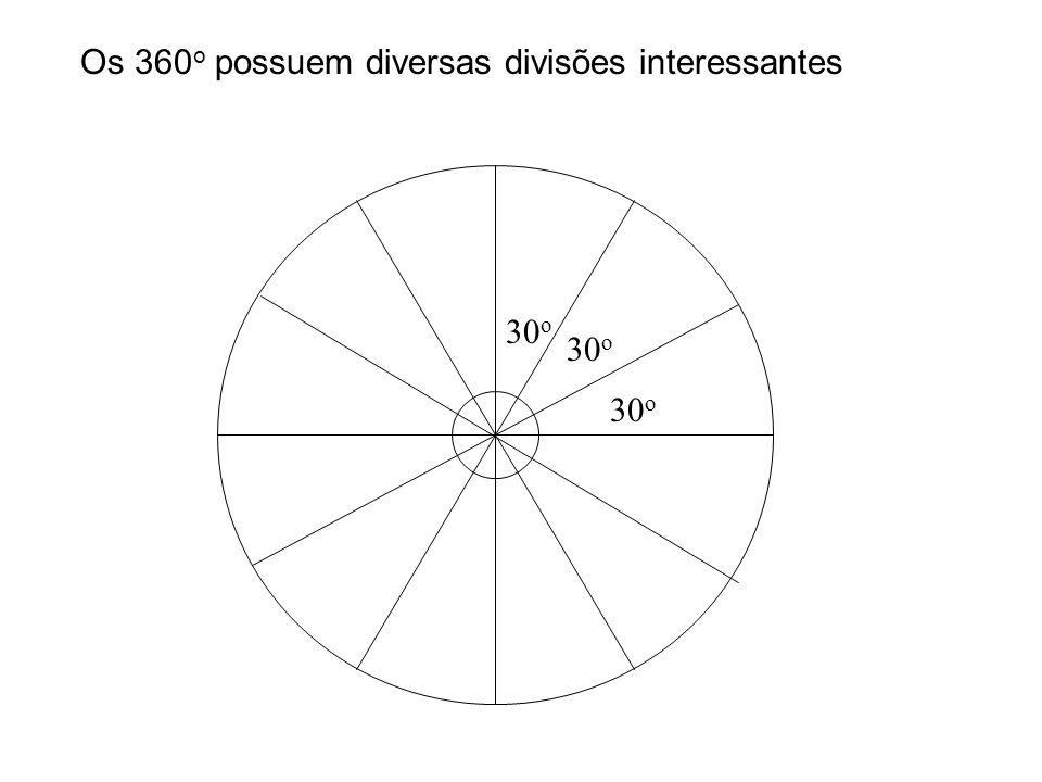 30 o Os 360 o possuem diversas divisões interessantes