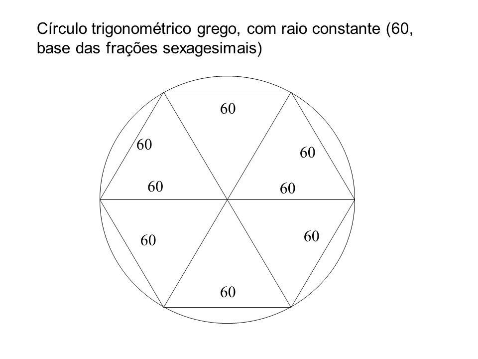 60 Círculo trigonométrico grego, com raio constante (60, base das frações sexagesimais)