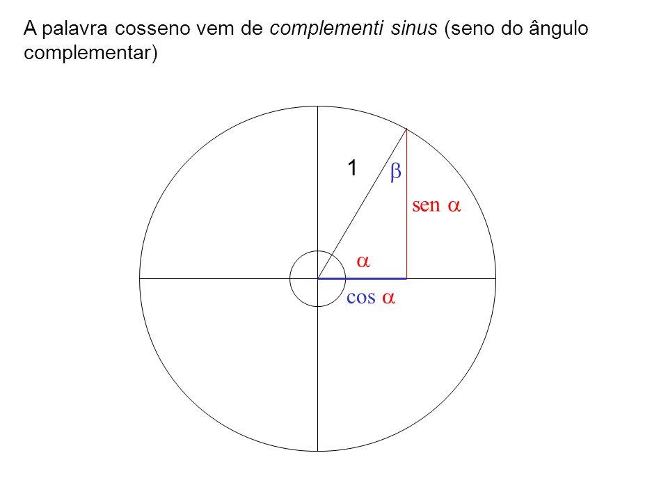 A palavra cosseno vem de complementi sinus (seno do ângulo complementar) sen 1 cos