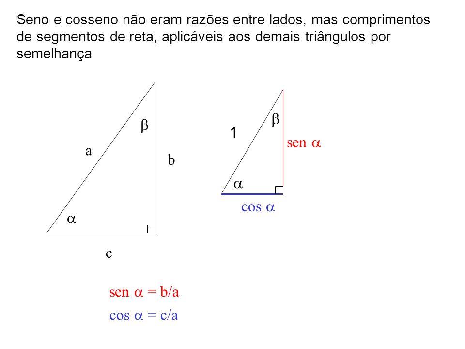 Seno e cosseno não eram razões entre lados, mas comprimentos de segmentos de reta, aplicáveis aos demais triângulos por semelhança sen 1 cos a b c sen