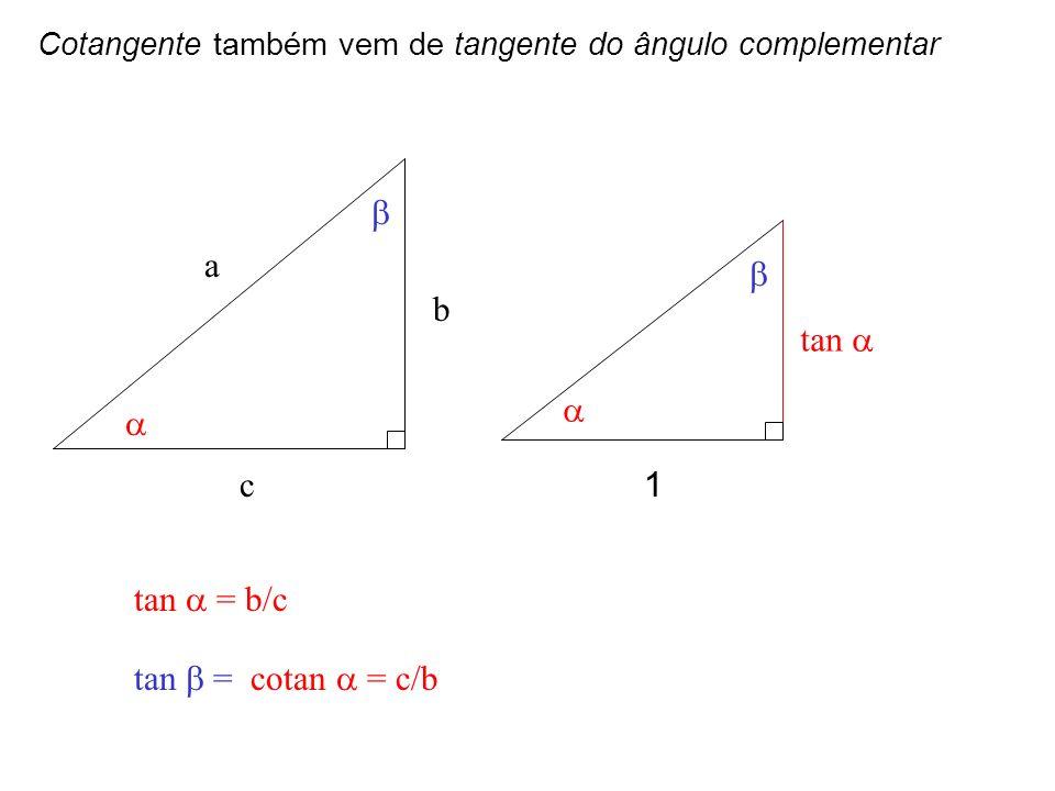 Cotangente também vem de tangente do ângulo complementar 1 tan a c b tan = b/c tan = cotan = c/b