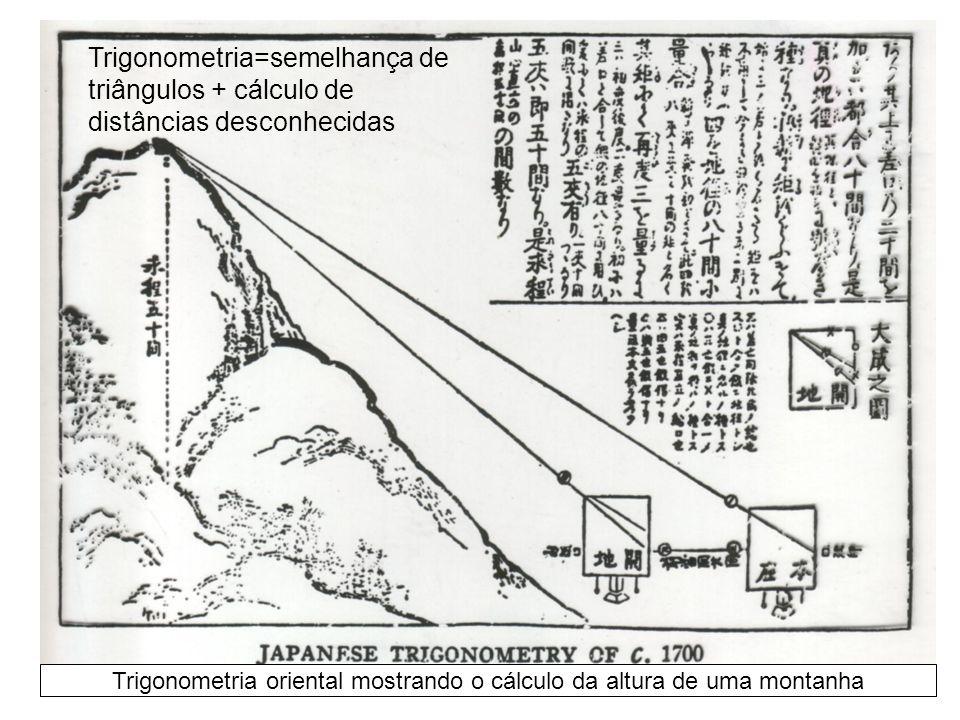 Trigonometria oriental mostrando o cálculo da altura de uma montanha Trigonometria=semelhança de triângulos + cálculo de distâncias desconhecidas