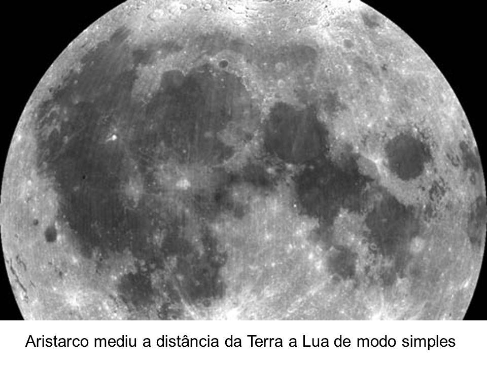 Aristarco mediu a distância da Terra a Lua de modo simples