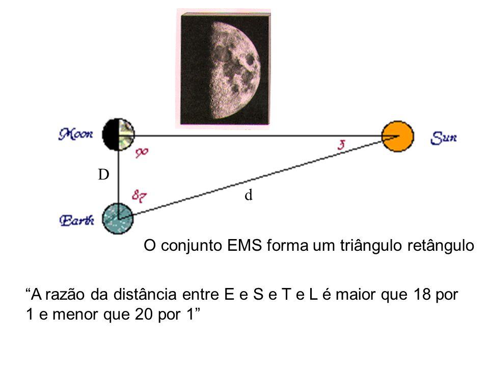 O conjunto EMS forma um triângulo retângulo d D A razão da distância entre E e S e T e L é maior que 18 por 1 e menor que 20 por 1