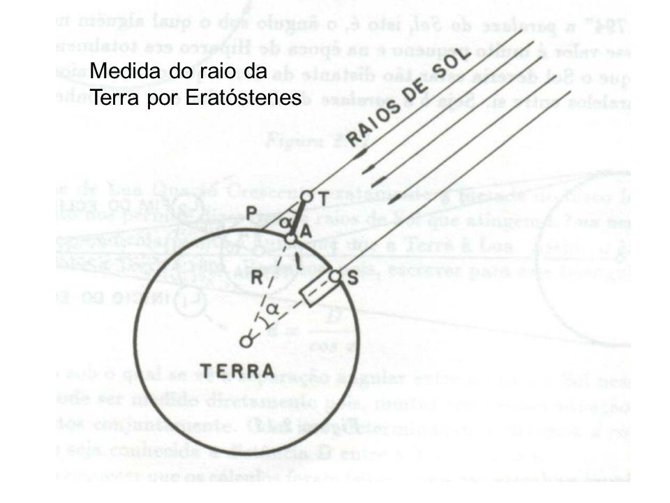 Medida do raio da Terra por Eratóstenes