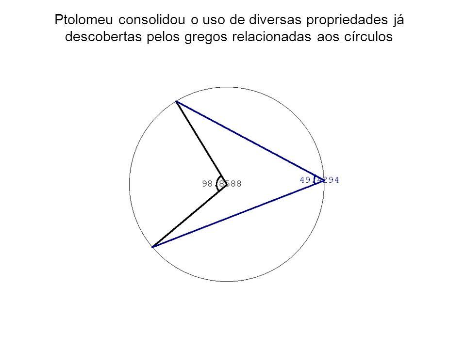 Ptolomeu consolidou o uso de diversas propriedades já descobertas pelos gregos relacionadas aos círculos