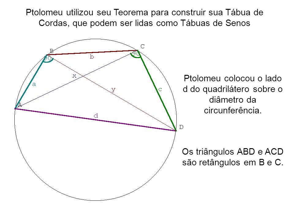 Ptolomeu colocou o lado d do quadrilátero sobre o diâmetro da circunferência. Os triângulos ABD e ACD são retângulos em B e C. Ptolomeu utilizou seu T