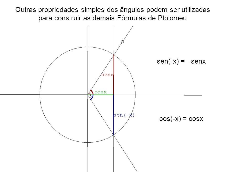 sen(-x) = -senx cos(-x) = cosx Outras propriedades simples dos ângulos podem ser utilizadas para construir as demais Fórmulas de Ptolomeu