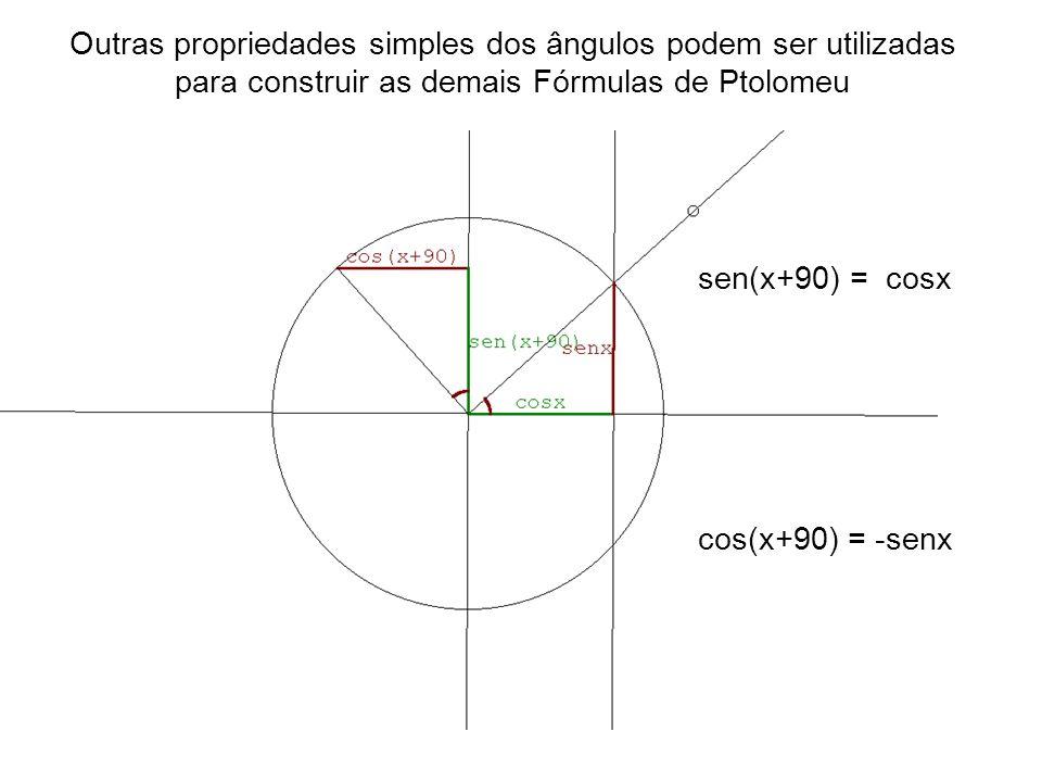sen(x+90) = cosx cos(x+90) = -senx Outras propriedades simples dos ângulos podem ser utilizadas para construir as demais Fórmulas de Ptolomeu