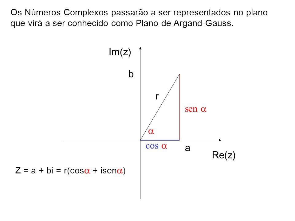 Os Números Complexos passarão a ser representados no plano que virá a ser conhecido como Plano de Argand-Gauss. sen r cos Z = a + bi = r(cos + isen )