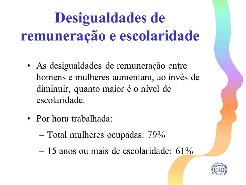 Desigualdades de remuneração e escolaridade As desigualdades de remuneração entre homens e mulheres aumentam, ao invés de diminuir, quanto maior é o n