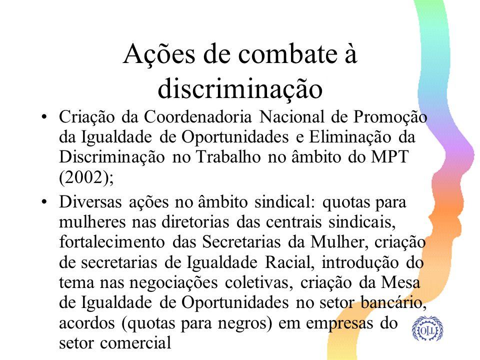 Ações de combate à discriminação Criação da Coordenadoria Nacional de Promoção da Igualdade de Oportunidades e Eliminação da Discriminação no Trabalho