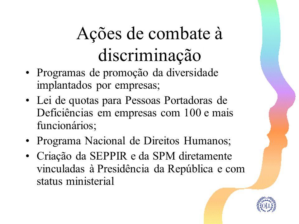 Ações de combate à discriminação Programas de promoção da diversidade implantados por empresas; Lei de quotas para Pessoas Portadoras de Deficiências