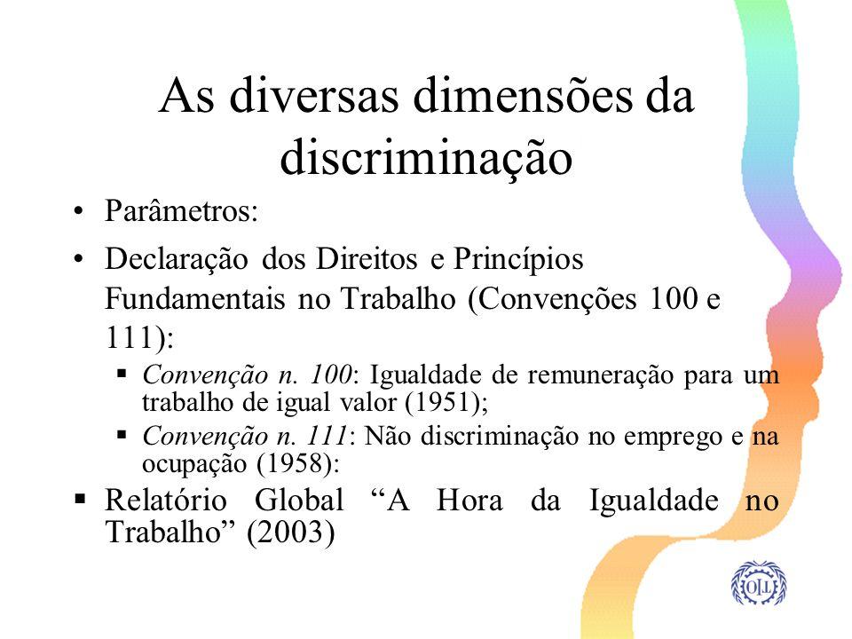 As diversas dimensões da discriminação Parâmetros: Declaração dos Direitos e Princípios Fundamentais no Trabalho (Convenções 100 e 111): Convenção n.