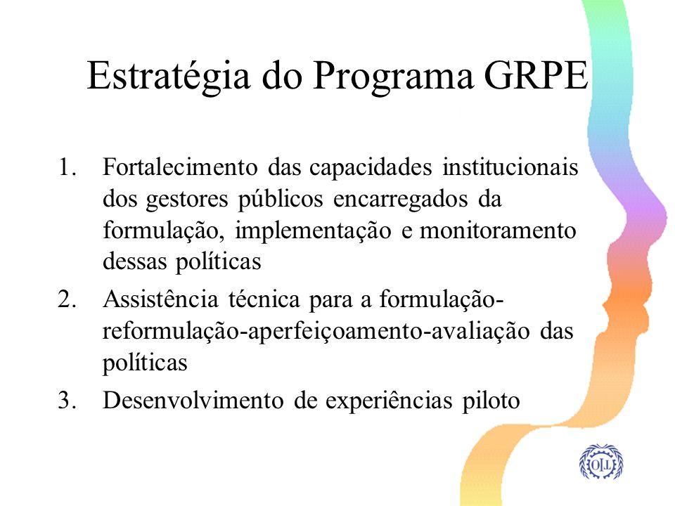Estratégia do Programa GRPE 1.Fortalecimento das capacidades institucionais dos gestores públicos encarregados da formulação, implementação e monitora