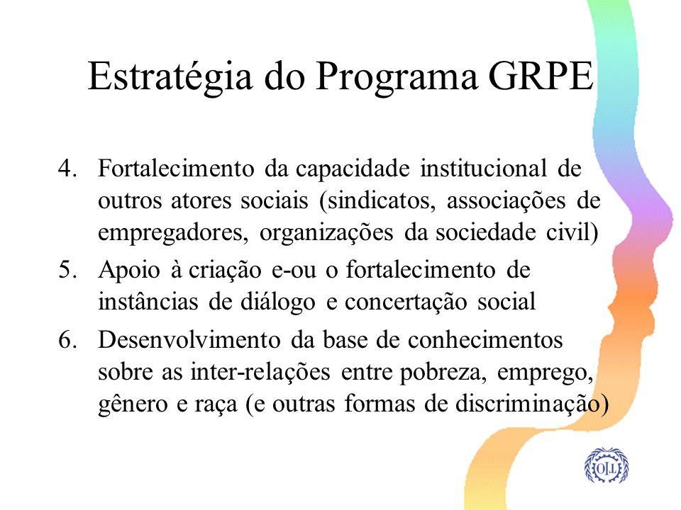 Estratégia do Programa GRPE 4.Fortalecimento da capacidade institucional de outros atores sociais (sindicatos, associações de empregadores, organizaçõ