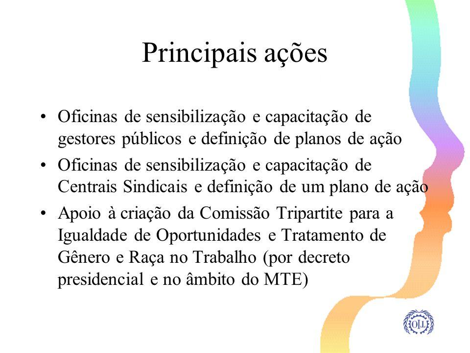 Principais ações Oficinas de sensibilização e capacitação de gestores públicos e definição de planos de ação Oficinas de sensibilização e capacitação