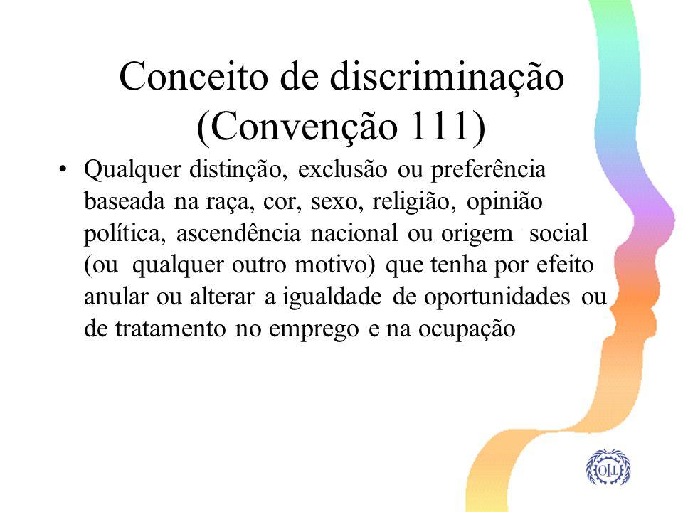 Conceito de discriminação (Convenção 111) Qualquer distinção, exclusão ou preferência baseada na raça, cor, sexo, religião, opinião política, ascendên