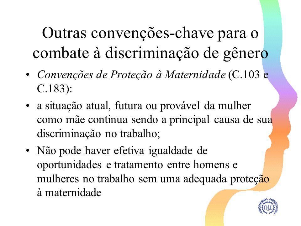 Outras convenções-chave para o combate à discriminação de gênero Convenções de Proteção à Maternidade (C.103 e C.183): a situação atual, futura ou pro