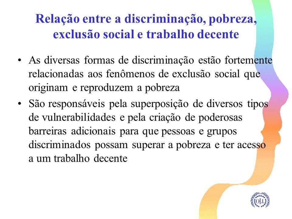 Relação entre a discriminação, pobreza, exclusão social e trabalho decente As diversas formas de discriminação estão fortemente relacionadas aos fenôm