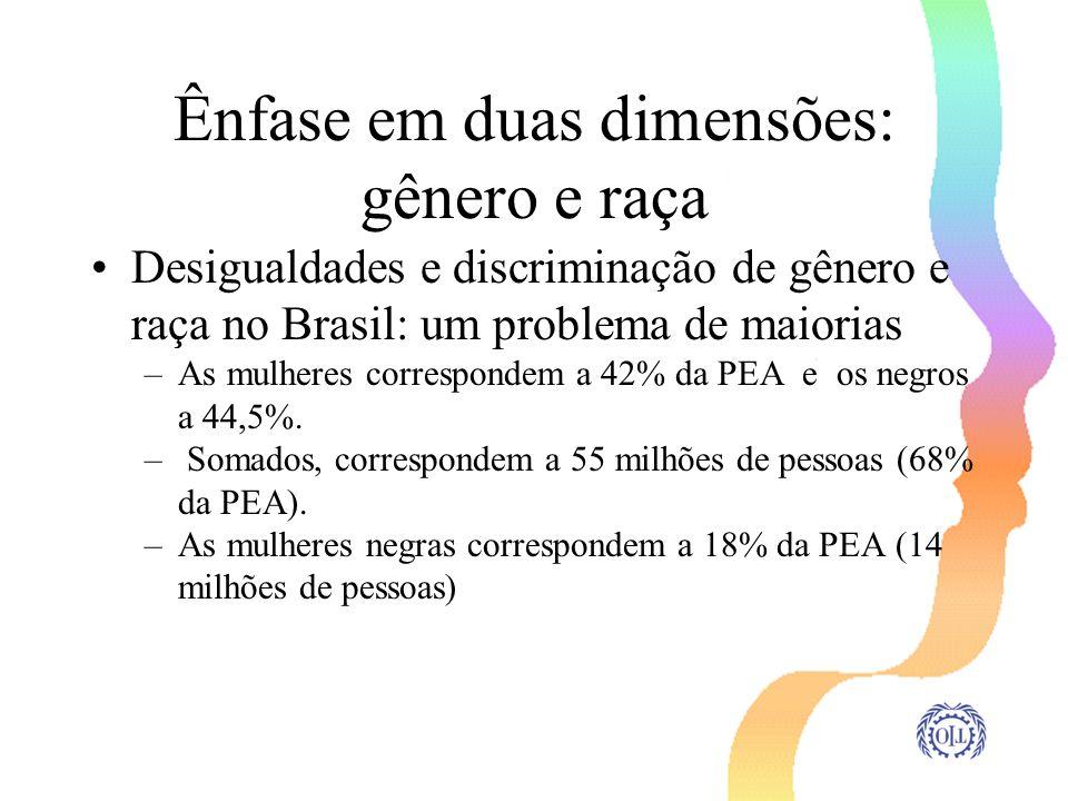 DESIGUALDADES E DISCRIMINAÇÃO DE GÊNERO E RAÇA NO BRASIL Discriminação de gênero e raça: eixos estruturantes dos padrões de desigualdade social no Brasil Desigualdades significativas em todos os indicadores do mercado de trabalho: taxas de atividade econômica, desemprego e ocupação; níveis de rendimento; informalidade e precarização