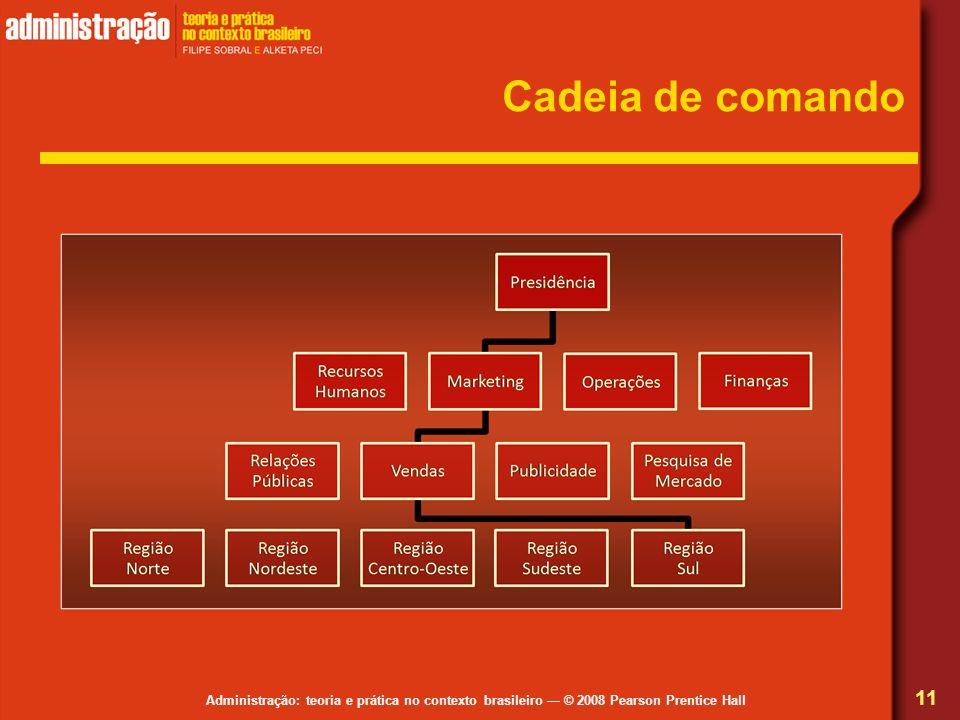 Administração: teoria e prática no contexto brasileiro © 2008 Pearson Prentice Hall Cadeia de comando 11