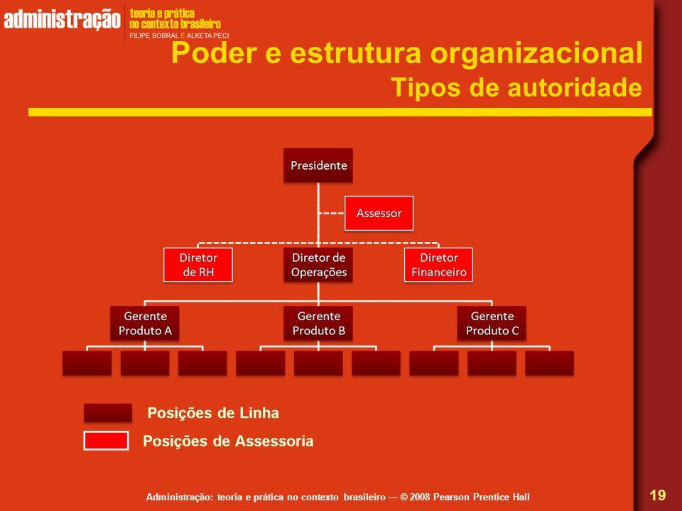 Administração: teoria e prática no contexto brasileiro © 2008 Pearson Prentice Hall Poder e estrutura organizacional Tipos de autoridade 19