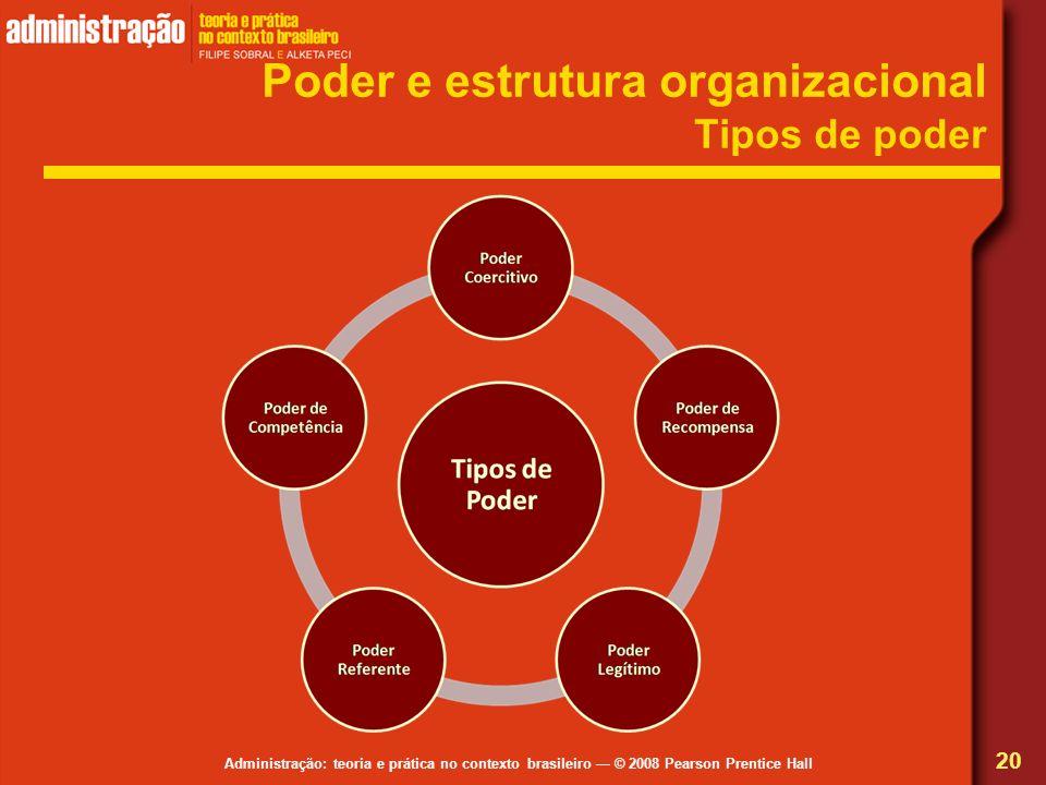 Administração: teoria e prática no contexto brasileiro © 2008 Pearson Prentice Hall Poder e estrutura organizacional Tipos de poder 20