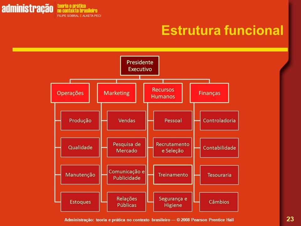 Administração: teoria e prática no contexto brasileiro © 2008 Pearson Prentice Hall Estrutura funcional 23