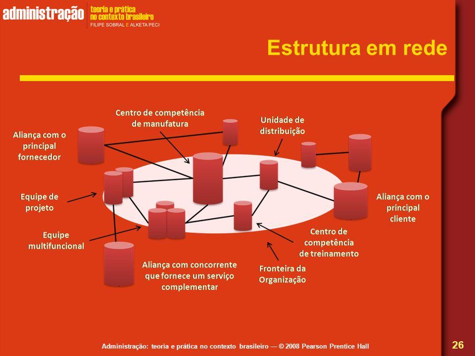 Administração: teoria e prática no contexto brasileiro © 2008 Pearson Prentice Hall Estrutura em rede 26