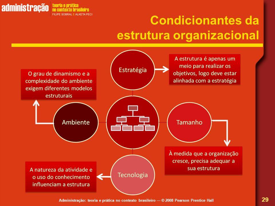 Administração: teoria e prática no contexto brasileiro © 2008 Pearson Prentice Hall Condicionantes da estrutura organizacional 29