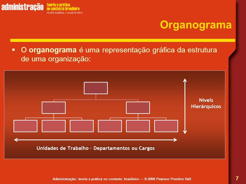 Administração: teoria e prática no contexto brasileiro © 2008 Pearson Prentice Hall Organograma O organograma é uma representação gráfica da estrutura