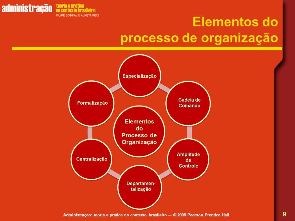 Administração: teoria e prática no contexto brasileiro © 2008 Pearson Prentice Hall Elementos do processo de organização 9