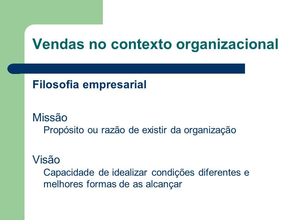 Filosofia empresarial Missão Propósito ou razão de existir da organização Visão Capacidade de idealizar condições diferentes e melhores formas de as alcançar Vendas no contexto organizacional